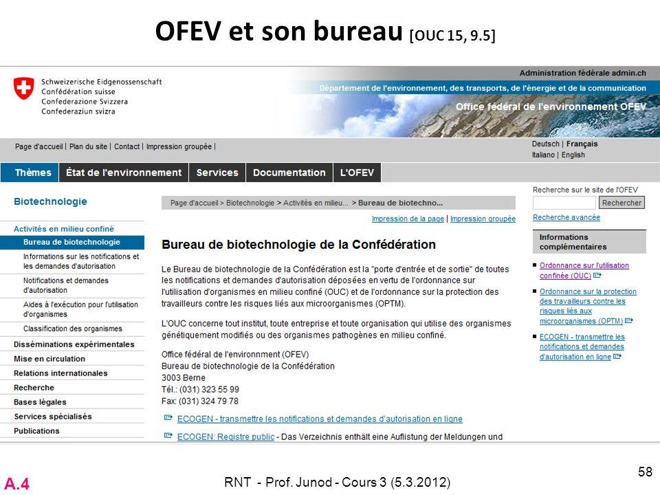 OFEV et son bureau [OUC 15, 9.5]